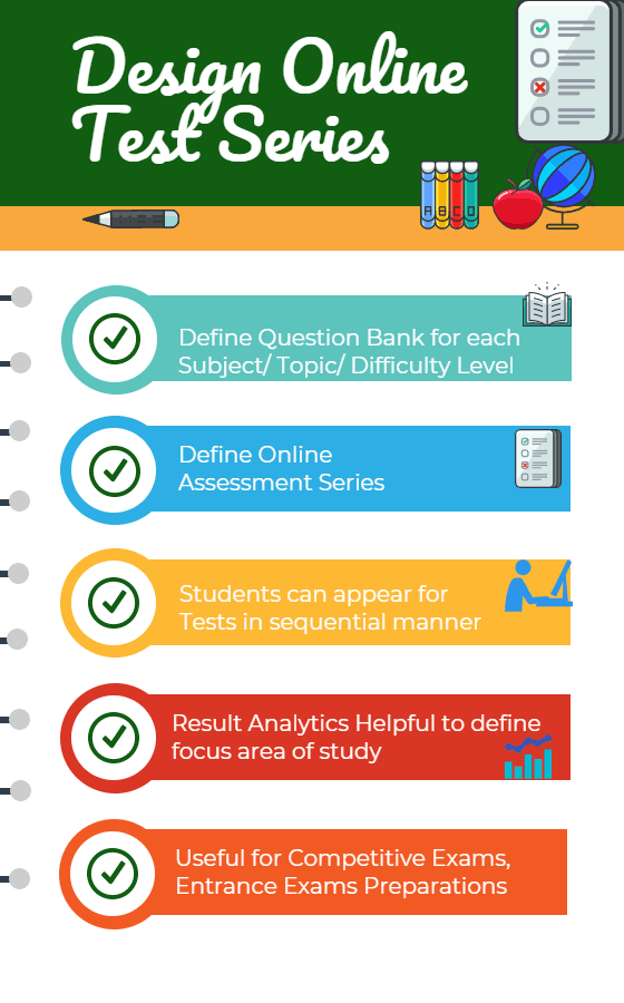 Define Online Test Series using Online Assessment Solution