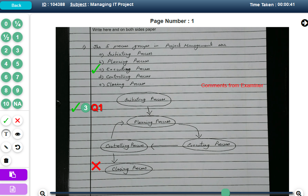 annotations and controls for onscreen evaluation process