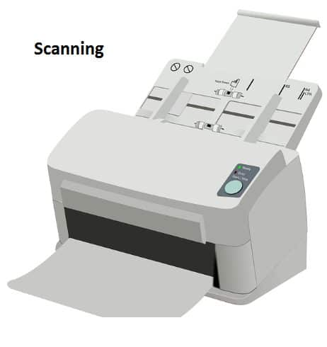 Scanning Activity for Onscreen Marking System