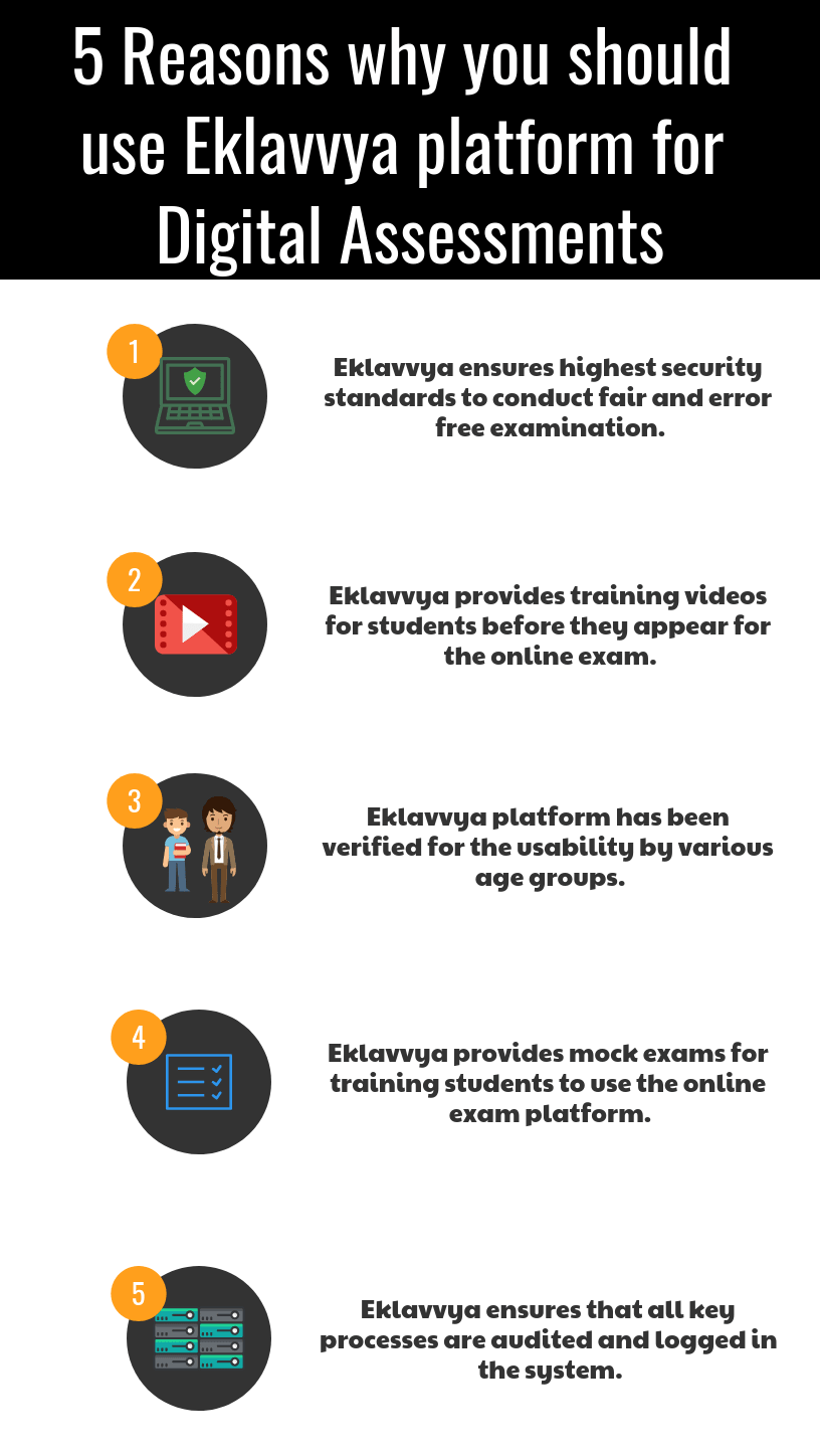5 Reasons why you should use Eklavvya platform for Digital Assessments