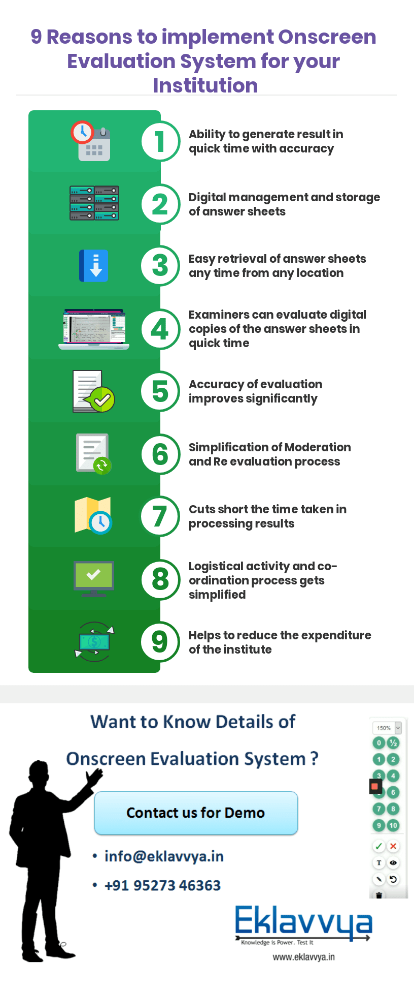 9 Reasons to implement online paper checking system for your institution or university