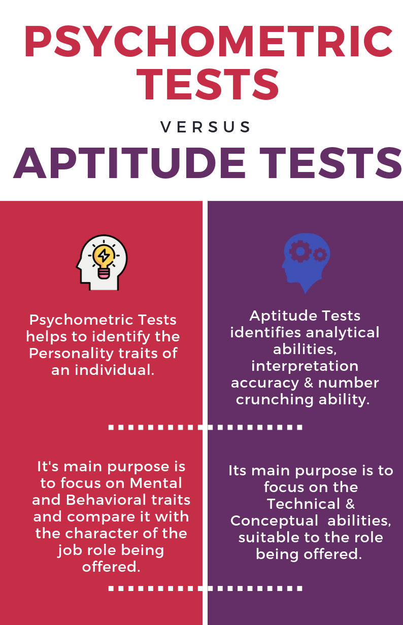 Psychometric Tests vs Aptitude Tests